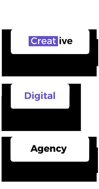 Gempixel Creative Digital Agency